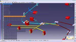 Thiết kế hệ thống điện - sơ đồ điện trong CATIA