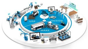 So sánh giữa phần mềm Solidworks và Inventor Professional