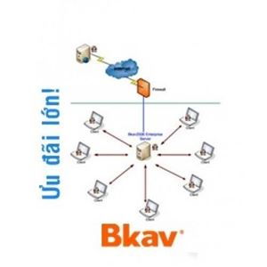 Bkav Endpoint Enterprise 8 20PC