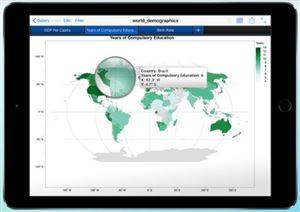 Hướng dẫn sử dụng JMP ® Graph Builder trên iPad