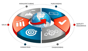 Thiết kế hệ thống in tốc độ cao với SolidWorks Enterprise PDM