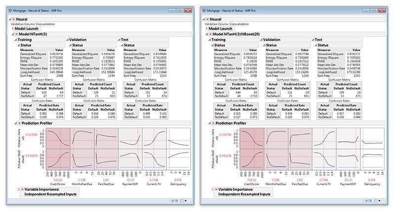 Thống kê, lập mô hình dự đoán và khai thác dữ liệu với JMP